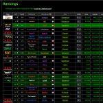 Bots4 Strategispil Screenshot